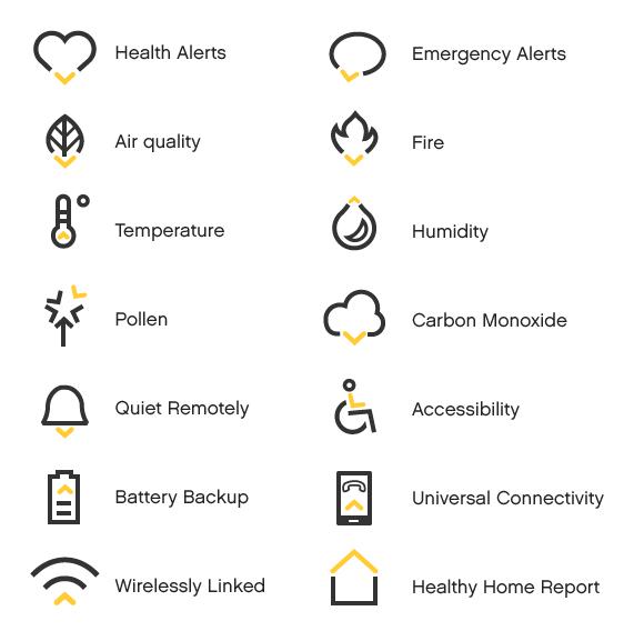 Les fonctionnalités du détecteur de fumée connecté Birdi