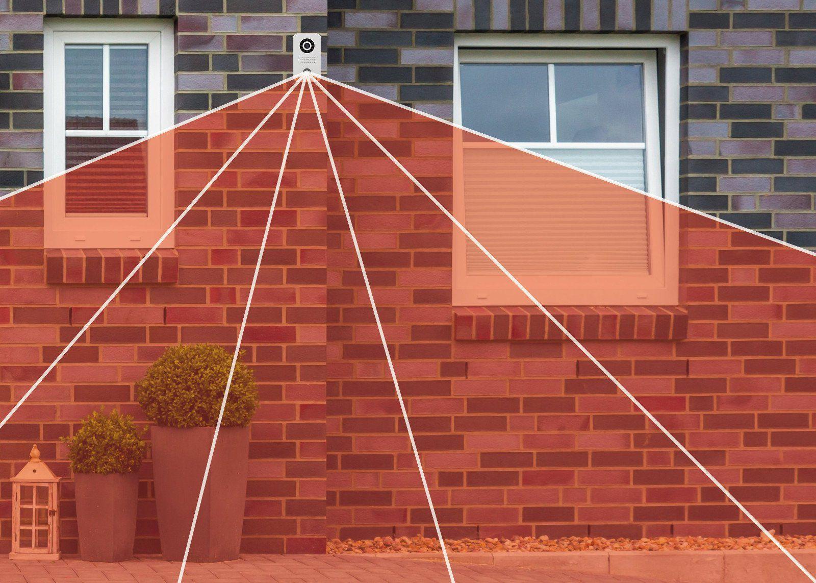 Angles de la vision de la DoorBird