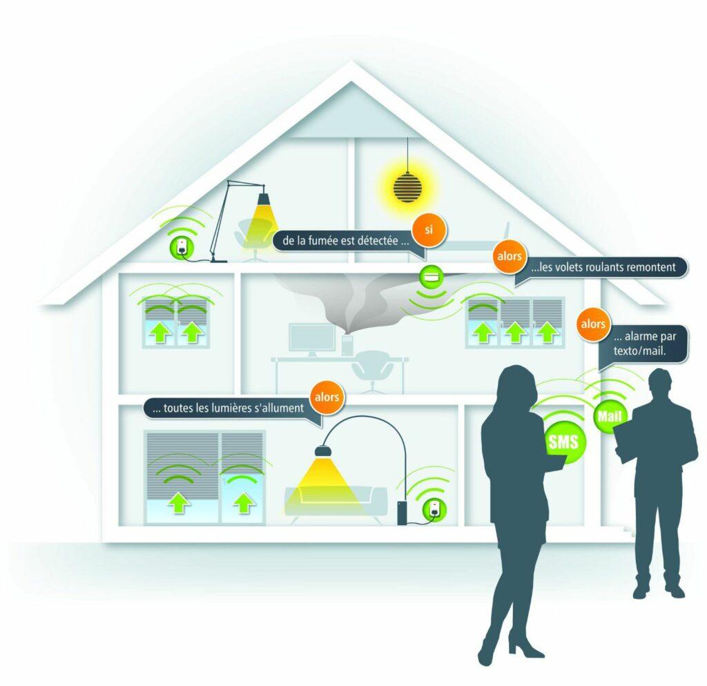 le d tecteur de fum e connect te transmet toutes les infos. Black Bedroom Furniture Sets. Home Design Ideas