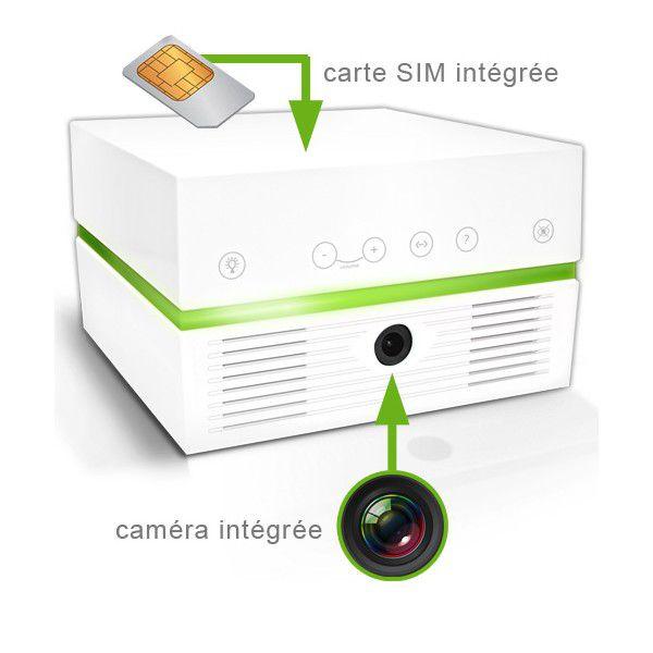 box domotique connectée Myxybox