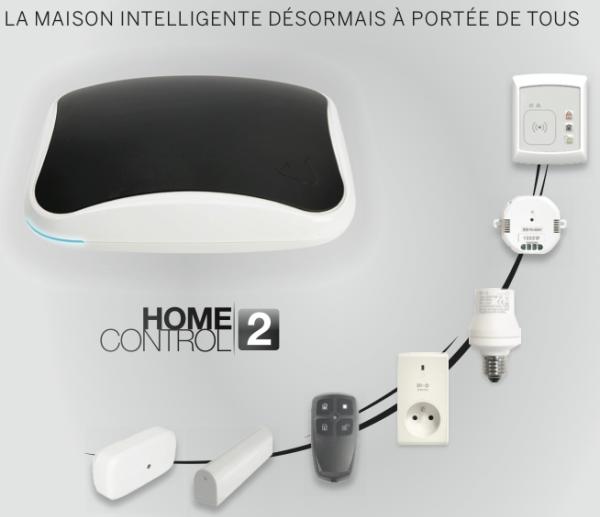 maisonconnectee-box-domotique-connectee-Home-control-2-final