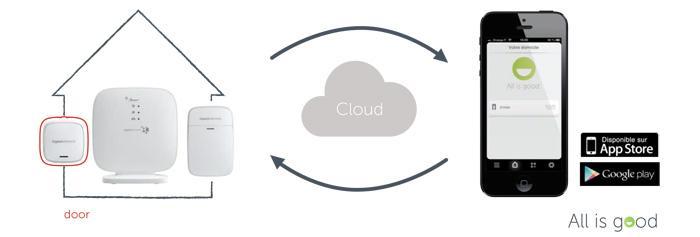 Paramétrage et fonctionnement du détecteur connecté d'ouverture de porte GIGASET