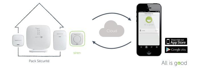 Paramétrage et utilisation de la sirène connectée GIGASET