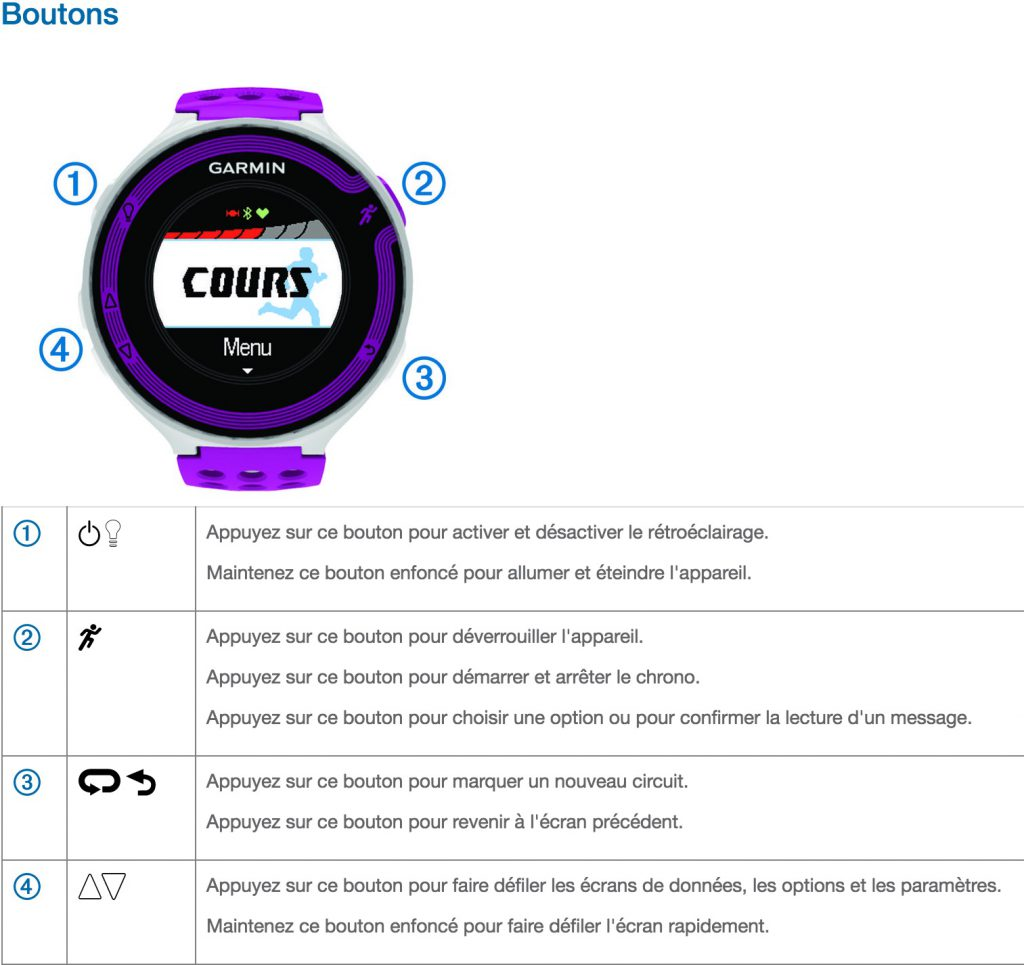 montre-gps-Forerunner 220-cardio-frequencemetre