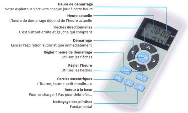 Fonctions de la télécommande du Chuwi ILIFE V7