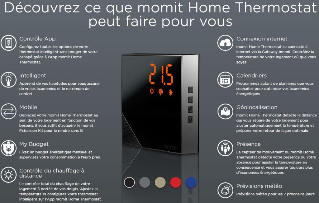 Les fonctions du thermostat connecté MOMIT HOME