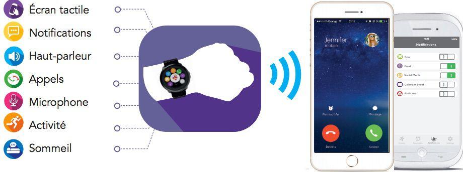 montre connectee telephone zeround